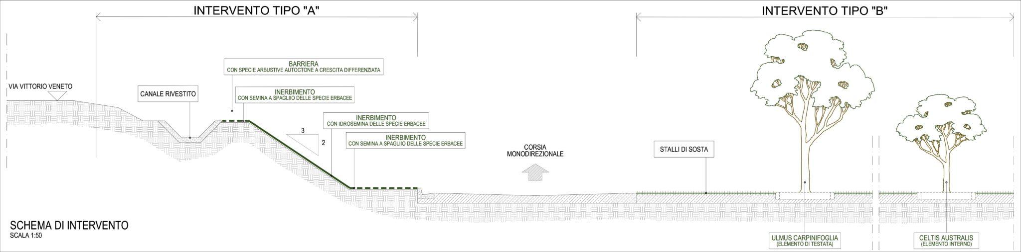 \SERVERUNIXArea TecnicaW033-VelodromoSpresianoElaborati Graf